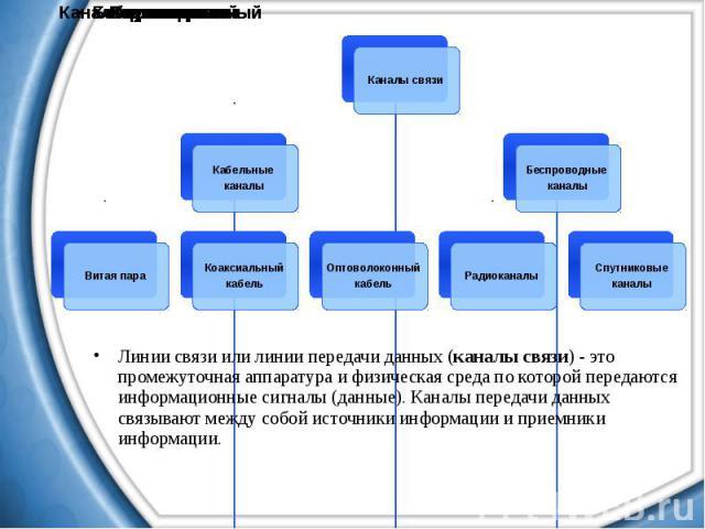 Линии связи или линии передачи данных (каналы связи) - это промежуточная аппаратура и физическая среда по которой передаются информационные сигналы (данные). Каналы передачи данных связывают между собой источники информации и приемники информации.