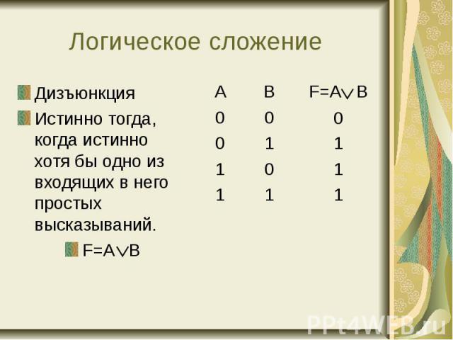 Логическое сложение Дизъюнкция Истинно тогда, когда истинно хотя бы одно из входящих в него простых высказываний. F=A B