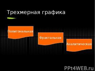 Трехмерная графика