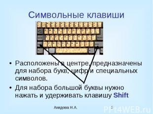 Символьные клавиши Расположены в центре, предназначены для набора букв, цифр и с