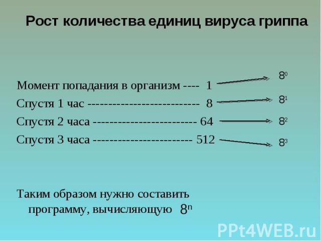 Момент попадания в организм ---- 1 Момент попадания в организм ---- 1 Спустя 1 час --------------------------- 8 Спустя 2 часа ------------------------- 64 Спустя 3 часа ------------------------ 512 Таким образом нужно составить программу, вычисляющую