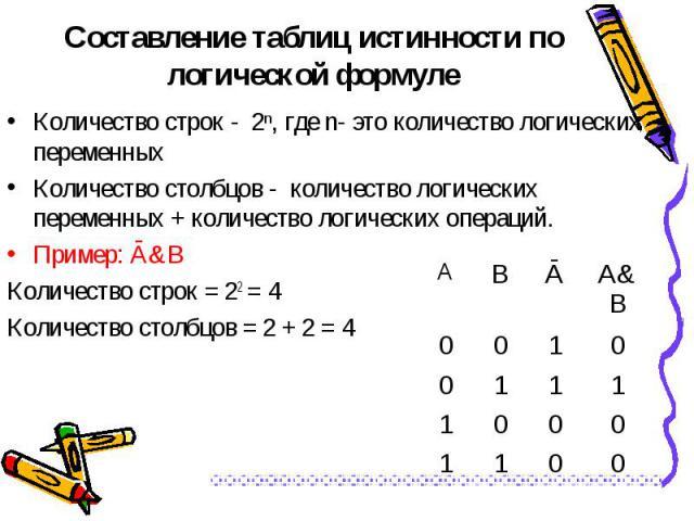 Количество строк - 2ⁿ, где n- это количество логических переменных Количество строк - 2ⁿ, где n- это количество логических переменных Количество столбцов - количество логических переменных + количество логических операций. Пример: Ā&В Количество…