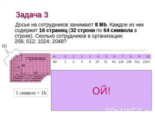 Задача 3 Досье на сотрудников занимают 8 Mb. Каждое из них содержит 16 страниц (