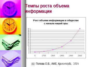 Темпы роста объема информации