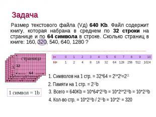 Задача Размер текстового файла (Vд) 640 Kb. Файл содержит книгу, которая набрана