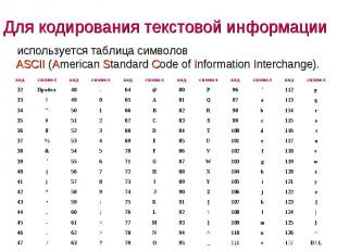 Для кодирования текстовой информации используется таблица символов ASCII (Americ