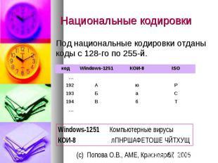 Национальные кодировки Под национальные кодировки отданы коды с 128-го по 255-й.