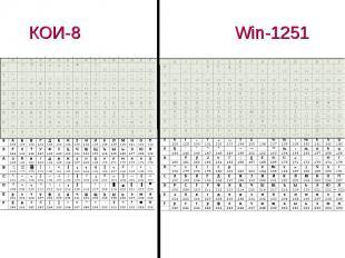 КОИ-8 Win-1251