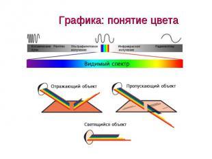 Графика: понятие цвета