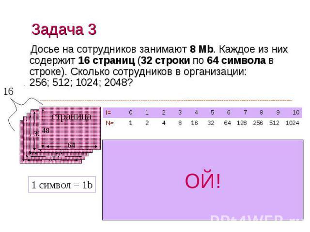 Задача 3 Досье на сотрудников занимают 8 Mb. Каждое из них содержит 16 страниц (32 строки по 64 символа в строке). Сколько сотрудников в организации: 256; 512; 1024; 2048?