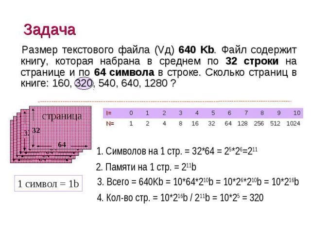 Задача Размер текстового файла (Vд) 640 Kb. Файл содержит книгу, которая набрана в среднем по 32 строки на странице и по 64 символа в строке. Сколько страниц в книге: 160, 320, 540, 640, 1280 ?