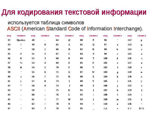 Для кодирования текстовой информации используется таблица символов ASCII (American Standard Code of Information Interchange).