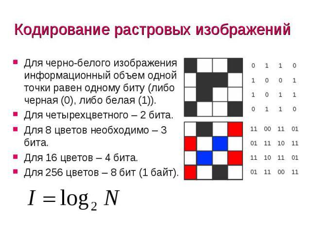 Кодирование растровых изображений Для черно-белого изображения информационный объем одной точки равен одному биту (либо черная (0), либо белая (1)). Для четырехцветного – 2 бита. Для 8 цветов необходимо – 3 бита. Для 16 цветов – 4 бита. Для 256 цвет…