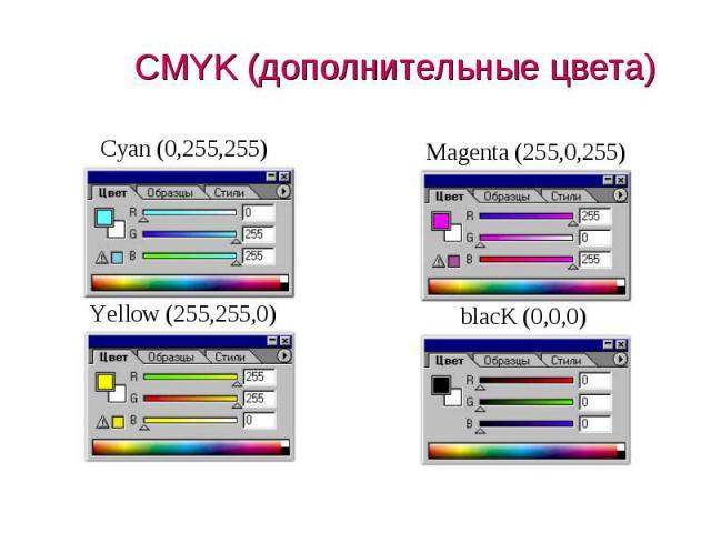 CMYK (дополнительные цвета)