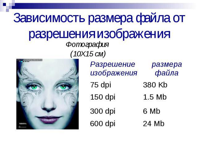 Зависимость размера файла от разрешения изображения Фотография (10Х15 см)