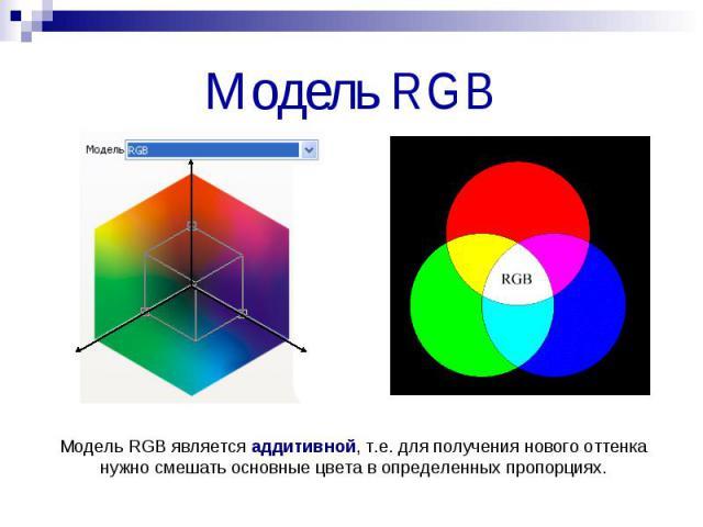 Модель RGB