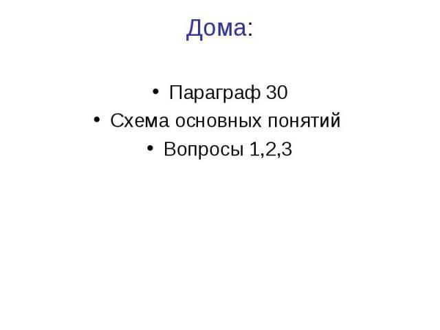Параграф 30 Параграф 30 Схема основных понятий Вопросы 1,2,3
