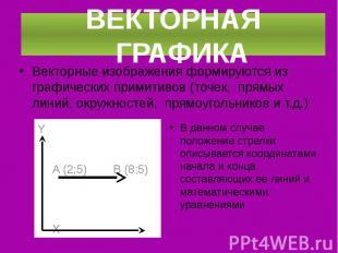 Векторные изображения формируются из графических примитивов (точек, прямых линий