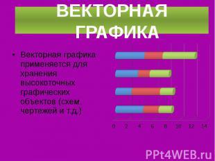 Векторная графика применяется для хранения высокоточных графических объектов (сх