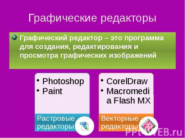 Графические редакторы Графический редактор – это программа для создания, редактирования и просмотра графических изображений