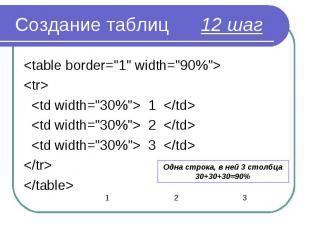 "<table border=""1"" width=""90%""> <table border="""