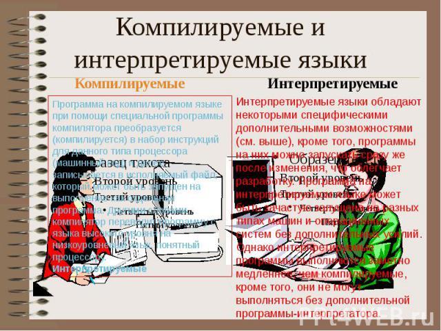 Компилируемые и интерпретируемые языки Компилируемые