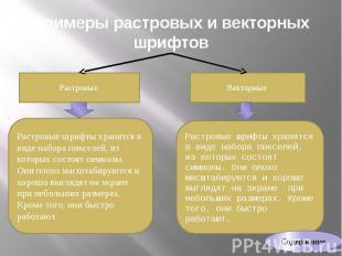 Примеры растровых и векторных шрифтов