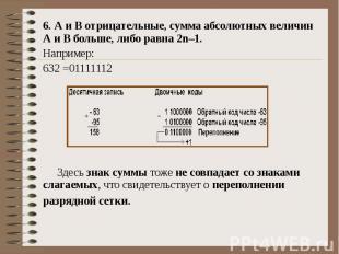 6. А и В отрицательные, сумма абсолютных величин А и В больше, либо равна 2n–1.
