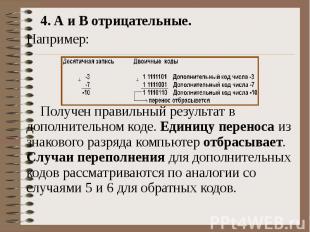 4. А и В отрицательные. Например: Получен правильный результат в дополнительном
