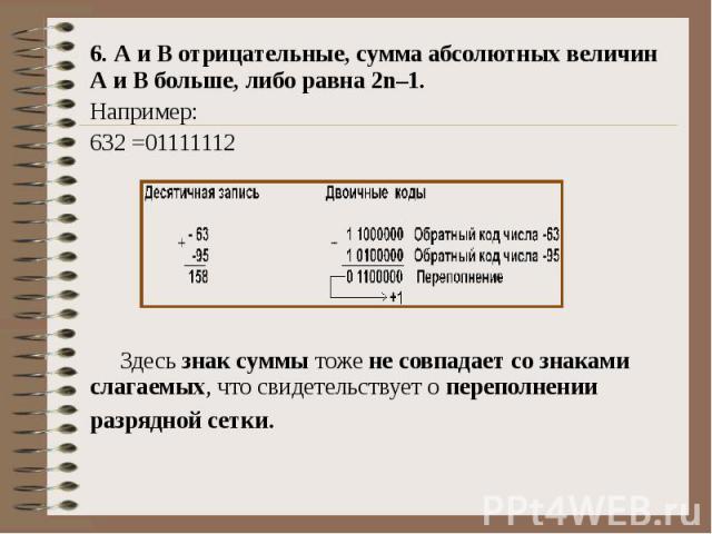 6. А и В отрицательные, сумма абсолютных величин А и В больше, либо равна 2n–1. Например: 632 =01111112 Здесь знак суммы тоже не совпадает со знаками слагаемых, что свидетельствует о переполнении разрядной сетки.