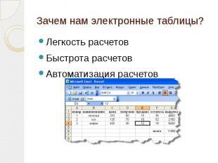 Зачем нам электронные таблицы? Легкость расчетов Быстрота расчетов Автоматизация
