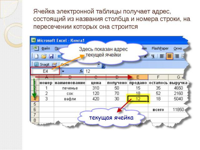 Ячейка электронной таблицы получает адрес, состоящий из названия столбца и номера строки, на пересечении которых она строится