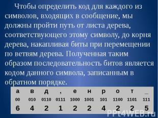 Чтобы определить код для каждого из символов, входящих в сообщение, мы должны пр