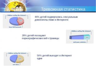 Тревожная статистика