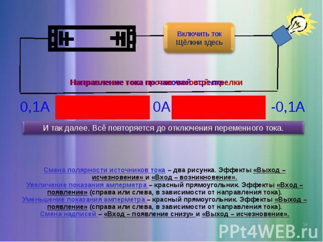 Смена полярности источников тока – два рисунка. Эффекты «Выход – исчезновение» и «Вход – возникновение». Увеличение показания амперметра – красный прямоугольник. Эффекты «Вход – появление» (справа или слева, в зависимости от направления тока). Умень…
