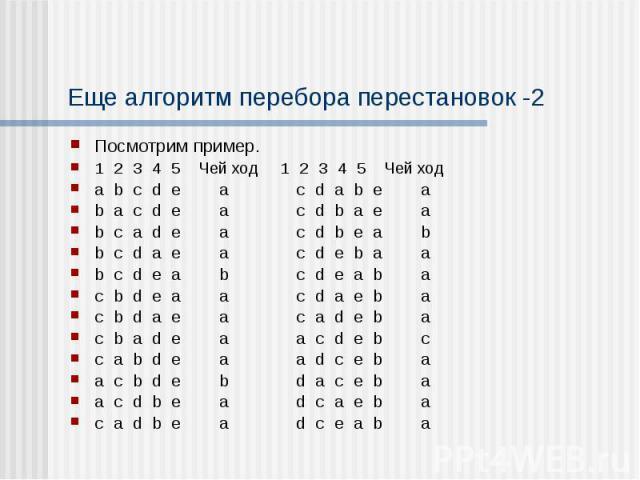 Посмотрим пример. Посмотрим пример. 1 2 3 4 5 Чей ход 1 2 3 4 5 Чей ход a b c d e a c d a b e a b a c d e a c d b a e a b c a d e a c d b e a b b c d a e a c d e b a a b c d e a b c d e a b a c b d e a a c d a e b a c b d a e a c a d e b a c b a d e…