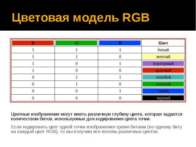 Цветовая модель RGB Цветные изображения могут иметь различную глубину цвета, которая задается количеством битов, используемых для кодирования цвета точки. Если кодировать цвет одной точки изображения тремя битами (по одному биту на каждый цвет RGB),…
