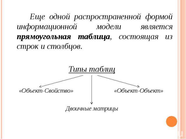 Еще одной распространенной формой информационной модели является прямоугольная таблица, состоящая из строк и столбцов. Еще одной распространенной формой информационной модели является прямоугольная таблица, состоящая из строк и столбцов. Типы таблиц…