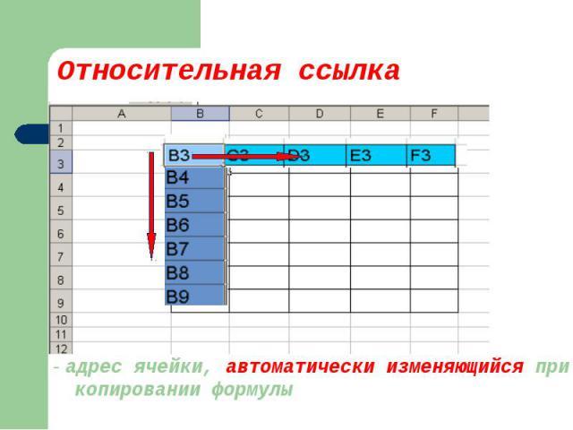 - адрес ячейки, автоматически изменяющийся при копировании формулы - адрес ячейки, автоматически изменяющийся при копировании формулы