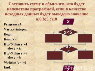 Program a1; Program a1; Var x,y:integer; Begin Read(x); If x<5 then y:=1 else
