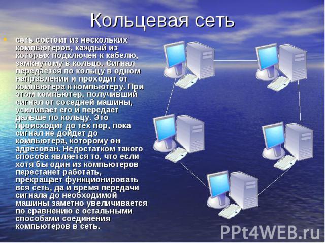 Кольцевая сеть сеть состоит из нескольких компьютеров, каждый из которых подключен к кабелю, замкнутому в кольцо. Сигнал передается по кольцу в одном направлении и проходит от компьютера к компьютеру. При этом компьютер, получивший сигнал от соседне…