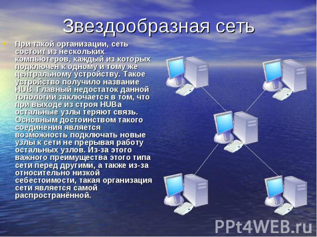 Звездообразная сеть При такой организации, сеть состоит из нескольких компьютеров, каждый из которых подключен к одному и тому же центральному устройству. Такое устройство получило название HUB. Главный недостаток данной топологии заключается в том,…