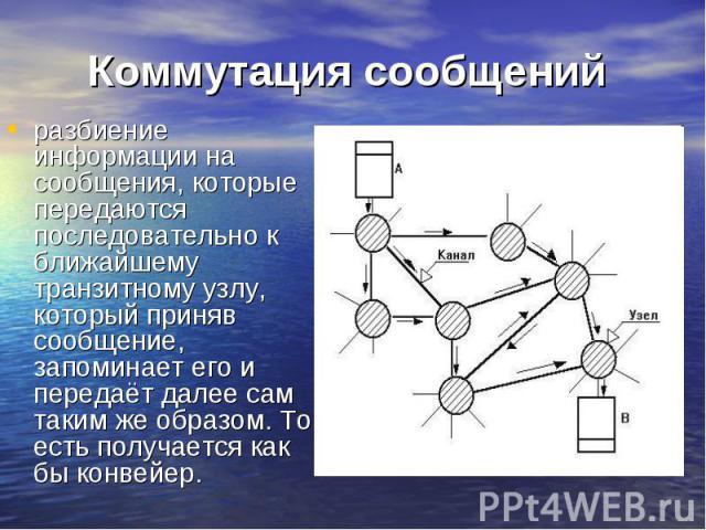Коммутация сообщений разбиение информации на сообщения, которые передаются последовательно к ближайшему транзитному узлу, который приняв сообщение, запоминает его и передаёт далее сам таким же образом. То есть получается как бы конвейер.