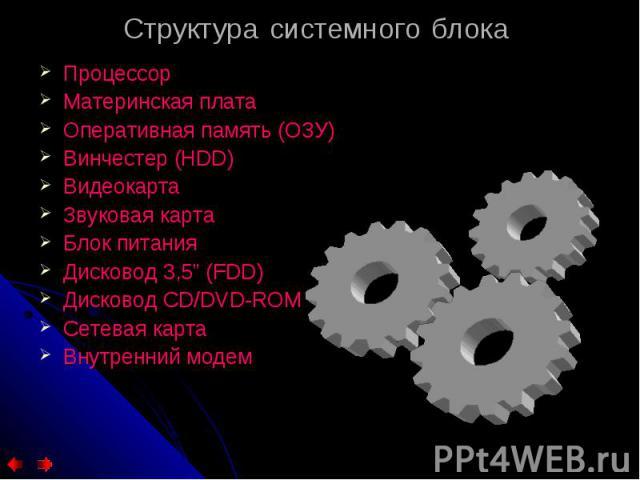 """Структура системного блока Процессор Материнская плата Оперативная память (ОЗУ) Винчестер (HDD) Видеокарта Звуковая карта Блок питания Дисковод 3,5"""" (FDD) Дисковод CD/DVD-ROM Сетевая карта Внутренний модем"""