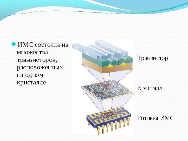 ИМС состояла из множества транзисторов, расположенных на одном кристалле ИМС состояла из множества транзисторов, расположенных на одном кристалле
