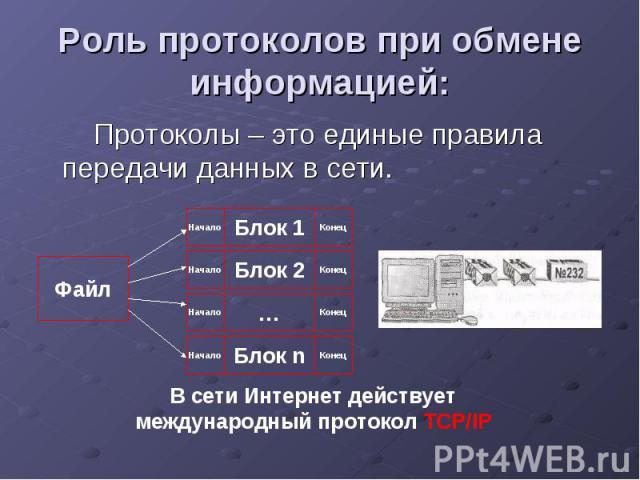 Роль протоколов при обмене информацией: Протоколы – это единые правила передачи данных в сети.