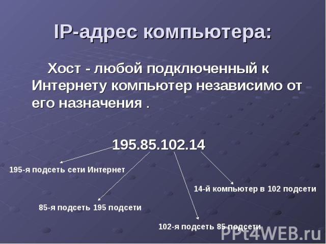 IP-адрес компьютера: Хост - любой подключенный к Интернету компьютер независимо от его назначения . 195.85.102.14