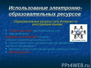 Использование электронно-образовательных ресурсов Образовательные ресурсы сети И