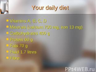 Vitamins A, B, C, D Vitamins A, B, C, D Minerals (calcium 700 mg, iron 13 mg) Ca