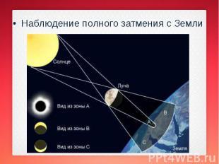 Наблюдение полного затмения с Земли Наблюдение полного затмения с Земли